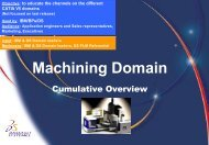 Machining Domain Overview - KS Design