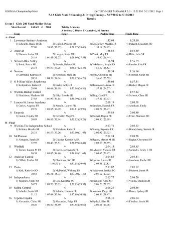 5-1A Girls State Swimming & Diving Champs - 5/17/2012 to ... - kshsaa