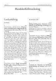 Handskriftsförteckning - och Lantbruksakademien