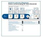 MDK Transparenzbericht (PDF) - KSP Pflege