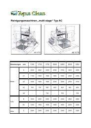 """Reinigungsmaschinen """"multi stage"""" Typ AC"""
