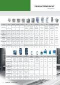 2. Filtersysteme und Wärmetauscher (pdf - 7613 KB) - Page 2