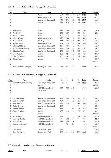 LG - Schüler : 1. Kreisklasse - Gruppe 1 - Obmann ... - KSV- Verden