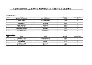 Ergebnisse Biathlon 2012 - KSV- Verden