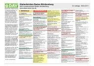 Kletterfelsliste Baden-Württemberg - Landesverband Baden ...