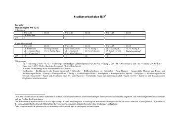 Empfohlener Studienverlauf bei Studienbeginn im Wintersemester ...