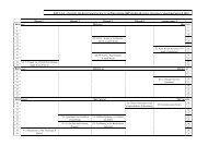 LV-Plan IKP SS 10 - Katholisch-Theologische Privatuniversität Linz