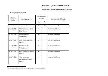 Studijų programų sąrašas