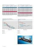 formenbau aluminium legierungen Weldural & Hokotol - Aleris - Seite 6