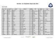 Startliste -‐ 25. Kitzbüheler Alpenrallye 2012