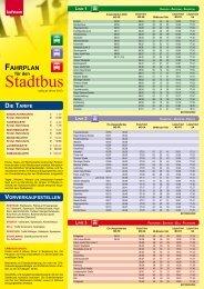 Fahrplan für den Kufsteiner Stadtbus (463KB)