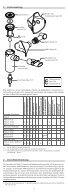 Bedienungsanleitung Mode d'emploi - Kuhn und Bieri AG - Seite 3