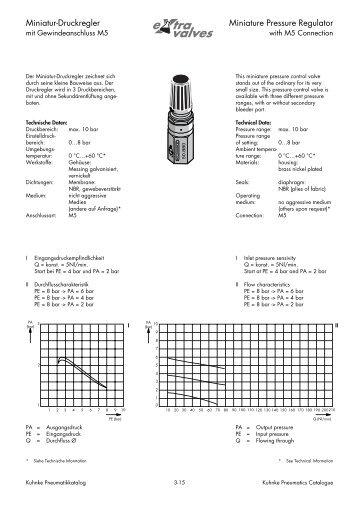 Miniatur-Druckregler Miniature Pressure Regulator - Kuhnke