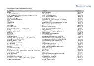 Liste over foreløbige tilskud Bladpuljen 2009 - Kulturstyrelsen