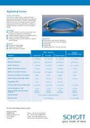 Aspherical Lenses - Gate24.ch