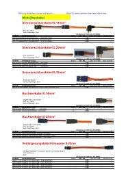 Kabel Modellbau - Riedl Electronic