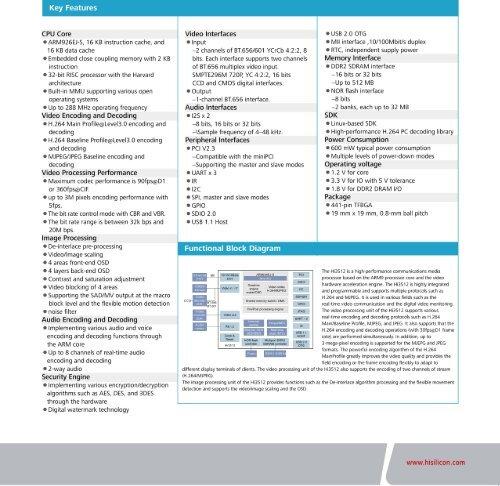 HiVision 3512 pdf - Open IP Camera Forum