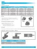 Válvulas de esfera - geral - DETRON - Page 4