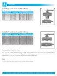 Válvulas de esfera - geral - DETRON - Page 6