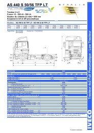 AS 440 S 50/56 TFP LT