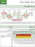 OWASP_TOP_10_2013_Arabic - Page 5