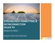 STREAMLINED PERMITTING & INTERCONNECTION SOLAR PV