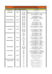 TOLLWUTIMPFUNG/VACCINAZIONE ANTIRABBICA - Stol