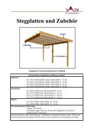 Stegplatten und Zubehör - DAEX GmbH