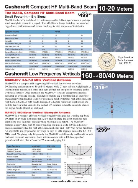 Cushcraft 160 meter vertical