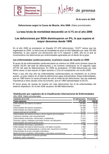 Defunciones según la Causa de Muerte. Año 2006. Datos ...