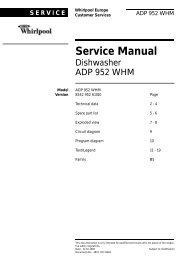 Service Manual - Portal do Eletrodoméstico