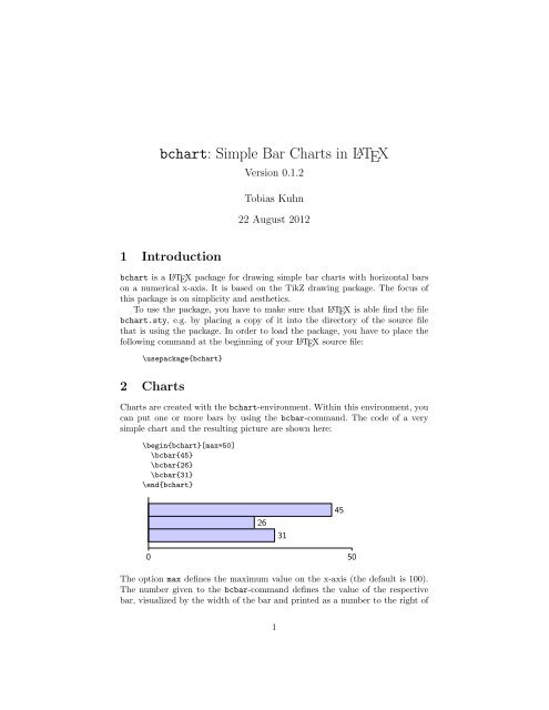 bchart: Simple Bar Charts in LATEX