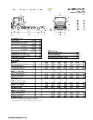 ML150E25(/P)(/FP)