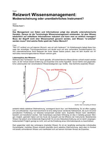 Reizwort Wissensmanagement - Auer Consulting & Partner