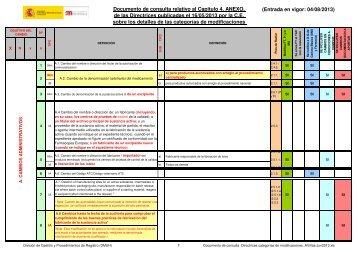 Documento de consulta relativo al Capitulo 4, Anexo, de las ...