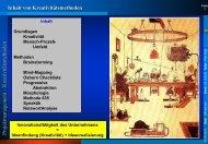 l Kreativitätsmethoden - Rz.fh-augsburg.de