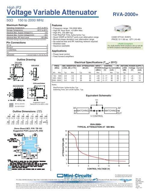 Voltage Variable Attenuator - Mini-Circuits