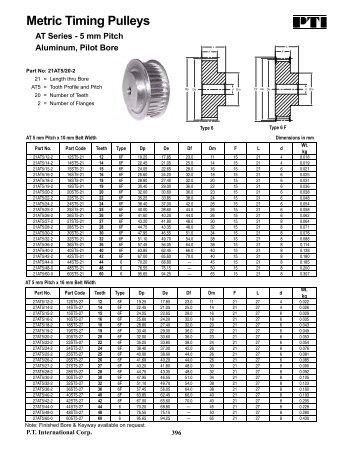 Metric Timing Pulleys - PT International Corp