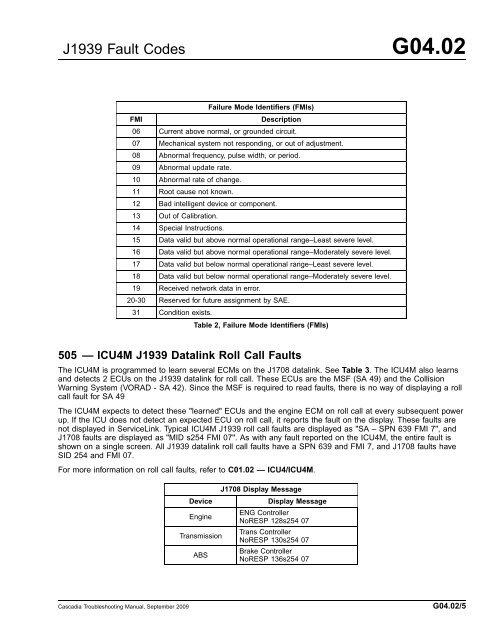 J1939 Spn Codes