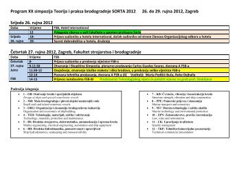 Program XX simpozija Teorija i praksa ... - Brodarski institut