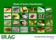 Mode of Action Classification - University of Arizona Cooperative ...