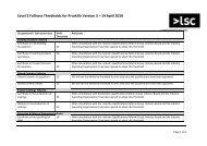 Level 2 Fullness Thresholds for Proskills Version 3 – 14 April 2010
