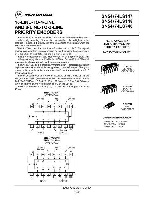 74LS148 datasheet - Datasheet Catalog