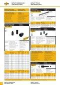 Impact-tools and impact-bits - Elora - Seite 2