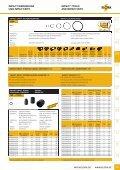 Impact-tools and impact-bits - Elora - Seite 7
