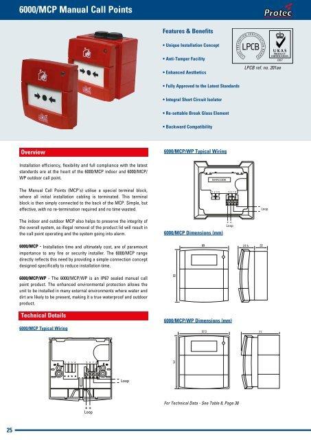 £30 Protec 6000//MICCO Interface Input//Output