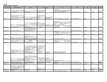 agronegocios/Documents/fonaes.pdf? - Sagarpa