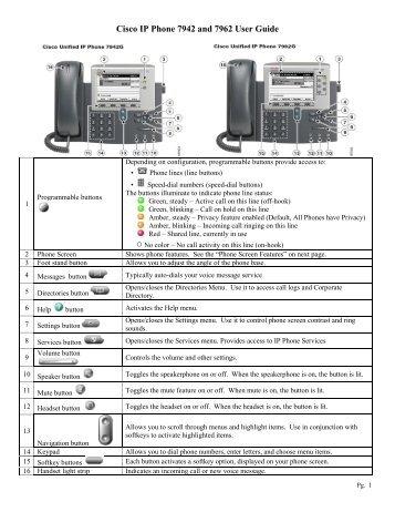 Cisco ip phone 7942g manual