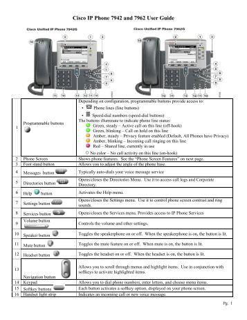 Cisco Phone 7912 manual