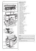 Manual - Janome - Page 5